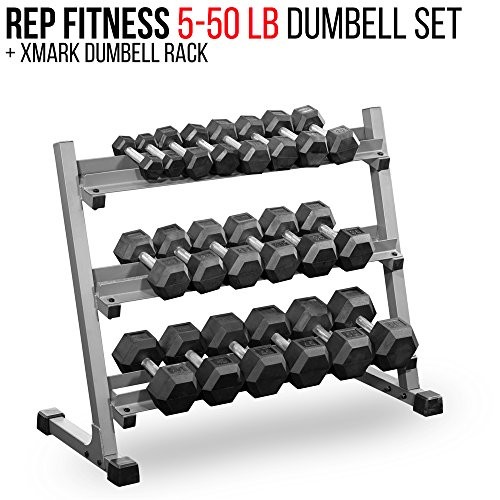 Top 5 Best dumbbell set to Purchase (Review) 2017