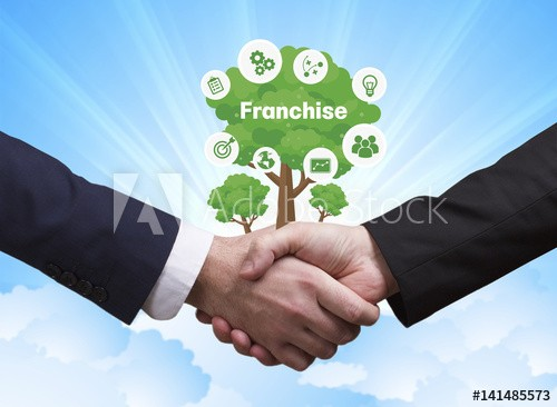 The Franchise Dating Game: Finding Your Perfect Franchise Match